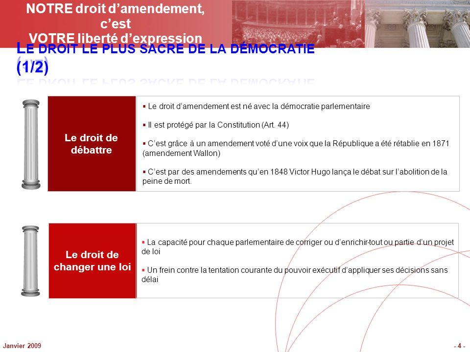 Janvier 2009- 4 - Le droit de débattre Le droit de changer une loi Le droit damendement est né avec la démocratie parlementaire Il est protégé par la Constitution (Art.