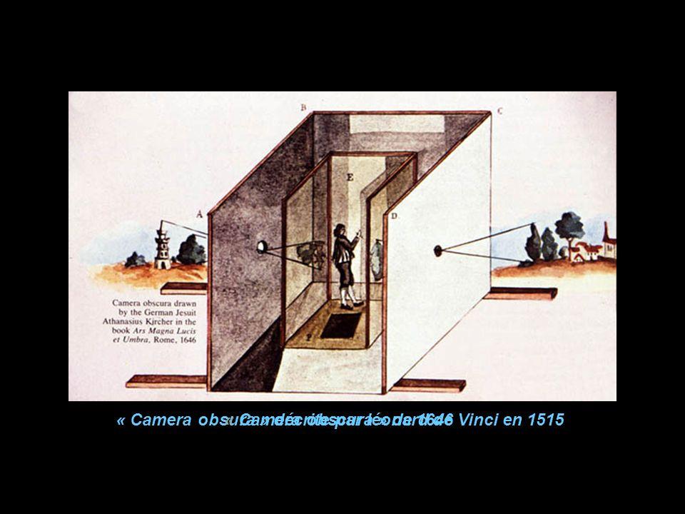 « Camera obsura » décrite par léonard de Vinci en 1515« Camera obscura » de 1646