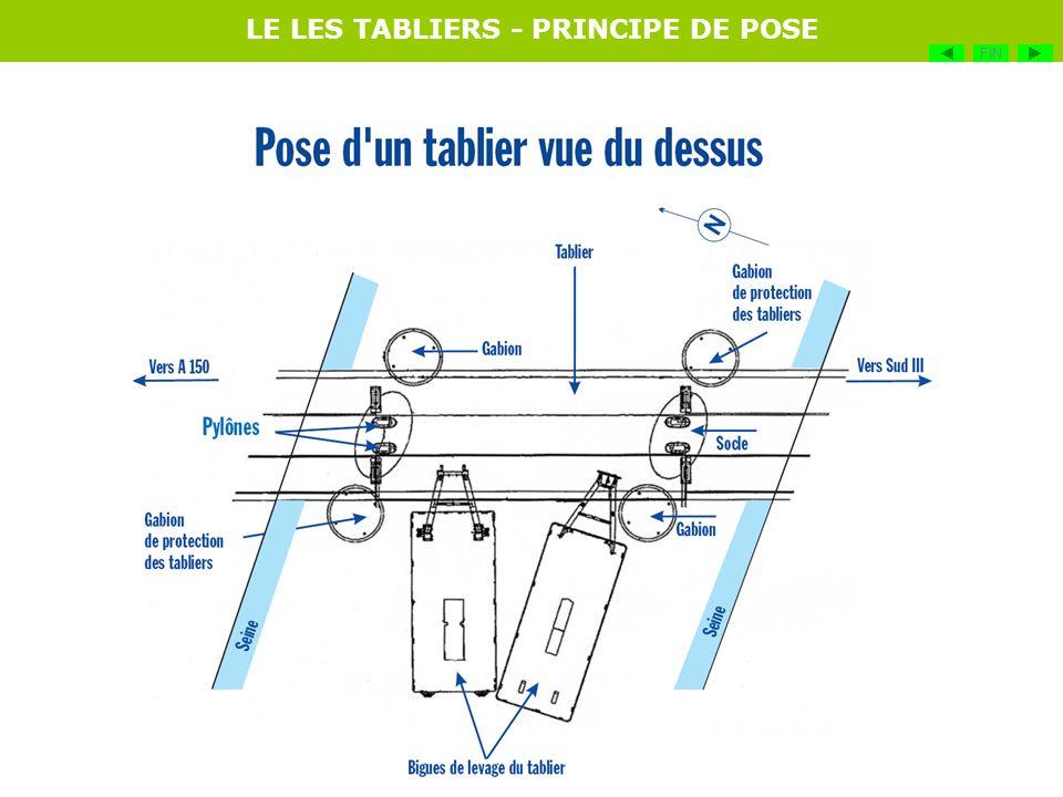 LE LES TABLIERS - PRINCIPE DE POSE FIN