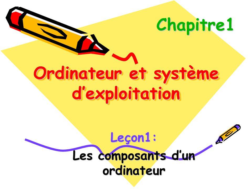 Ordinateur et système dexploitation Leçon1: Les composants dun ordinateur Chapitre1