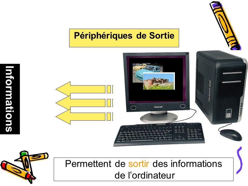 Périphériques de Sortie Informations Permettent de sortir des informations de lordinateur