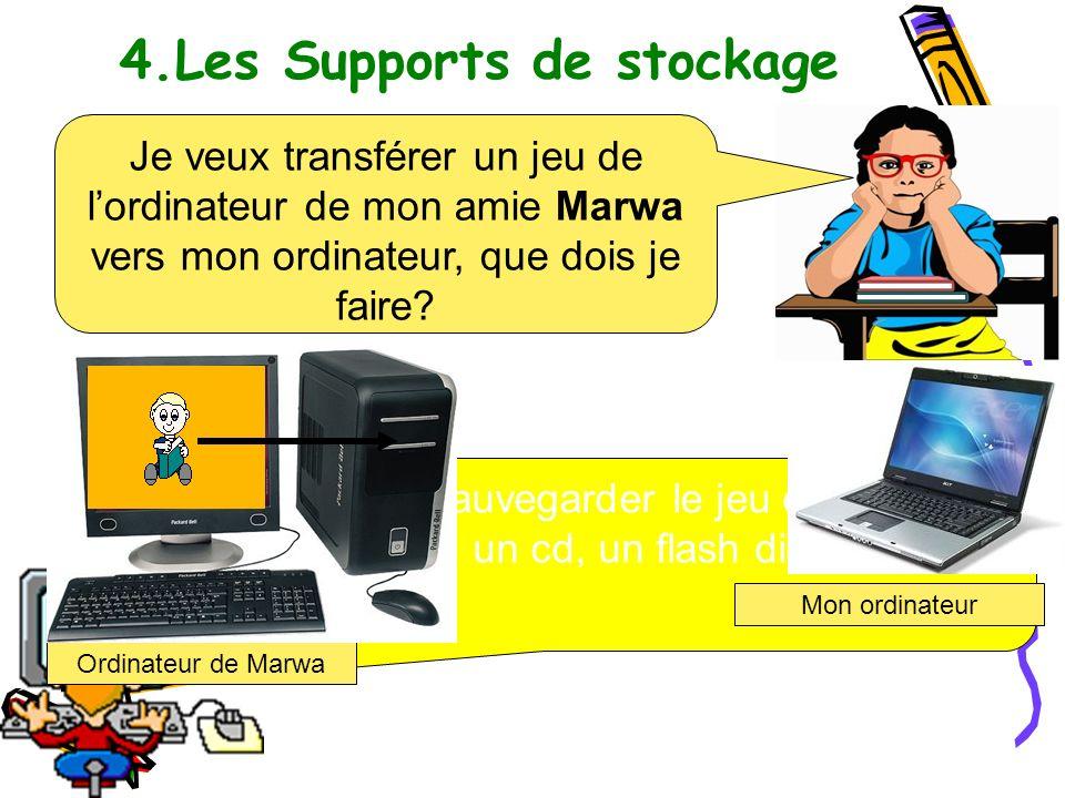 4.Les Supports de stockage Je veux transférer un jeu de lordinateur de mon amie Marwa vers mon ordinateur, que dois je faire? Tu peux sauvegarder le j
