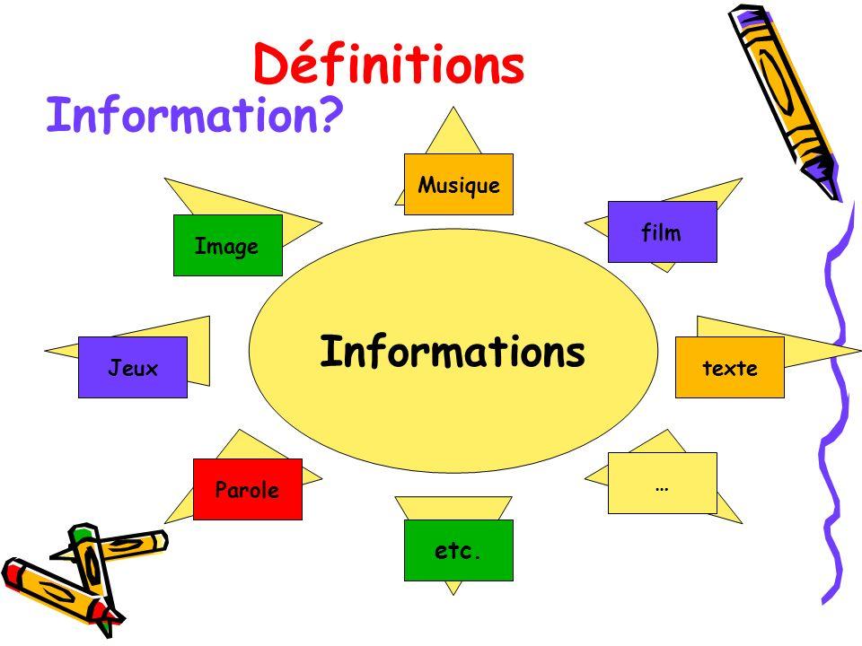 Définitions Information? Informations Musique Image film texte … Jeux Parole etc.