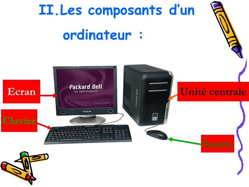 Observer limage de lordinateur et citer ses composants Ecran Unité centrale Clavier Souris II.Les composants dun ordinateur :