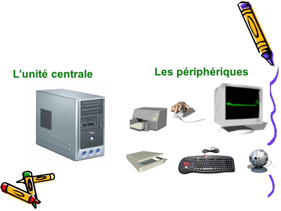 Lordinateur est composé de: Les périphériques Lunité centrale