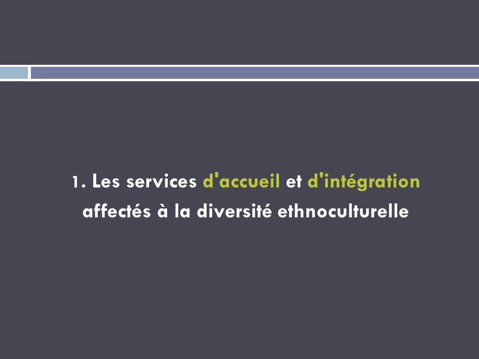1. Les services d'accueil et d'intégration affectés à la diversité ethnoculturelle