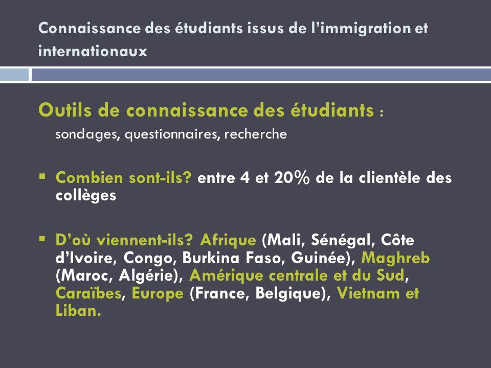 Connaissance des étudiants issus de limmigration et internationaux Outils de connaissance des étudiants : sondages, questionnaires, recherche Combien