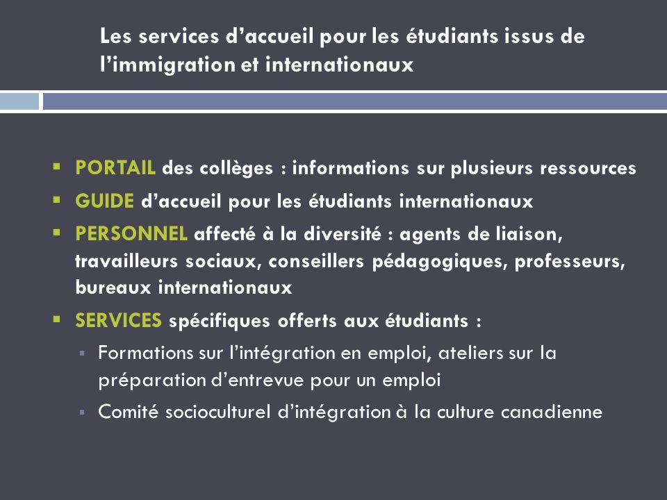 Les services daccueil pour les étudiants issus de limmigration et internationaux PORTAIL des collèges : informations sur plusieurs ressources GUIDE da