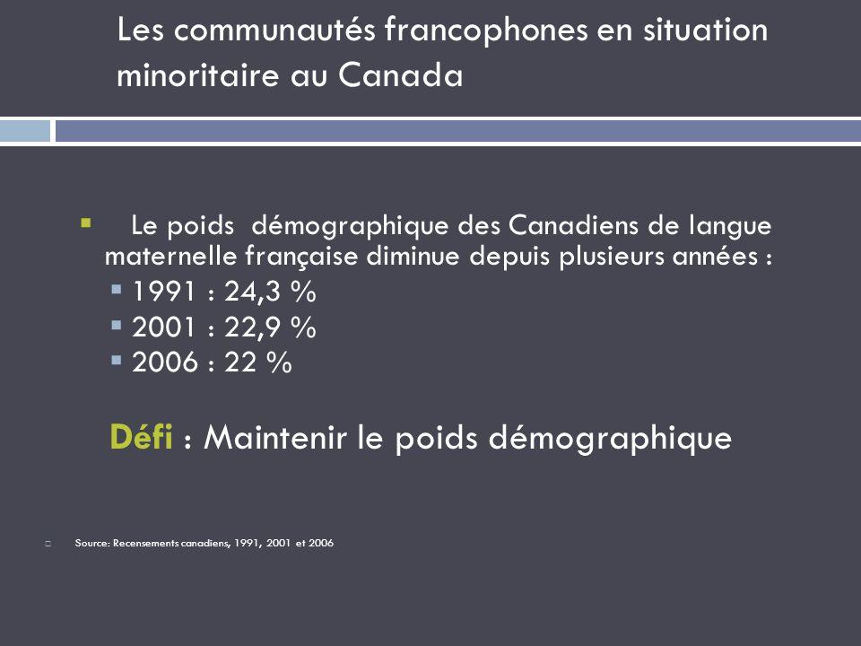 Les communautés francophones en situation minoritaire au Canada Le poids démographique des Canadiens de langue maternelle française diminue depuis plu