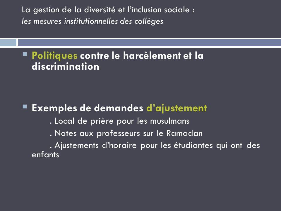 La gestion de la diversité et linclusion sociale : les mesures institutionnelles des collèges Politiques contre le harcèlement et la discrimination Ex