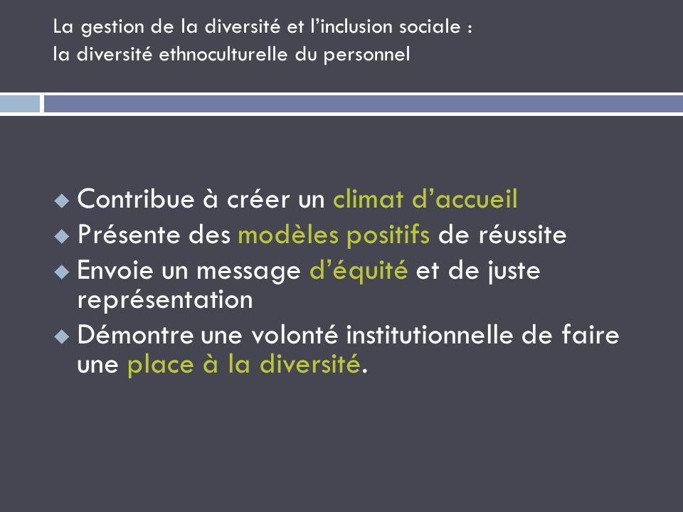 La gestion de la diversité et linclusion sociale : la diversité ethnoculturelle du personnel Contribue à créer un climat daccueil Présente des modèles