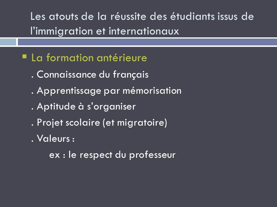 Les atouts de la réussite des étudiants issus de limmigration et internationaux La formation antérieure. Connaissance du français. Apprentissage par m