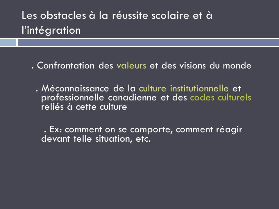 Les obstacles à la réussite scolaire et à lintégration. Confrontation des valeurs et des visions du monde. Méconnaissance de la culture institutionnel