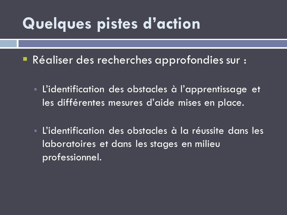 Quelques pistes daction Réaliser des recherches approfondies sur : Lidentification des obstacles à lapprentissage et les différentes mesures daide mis