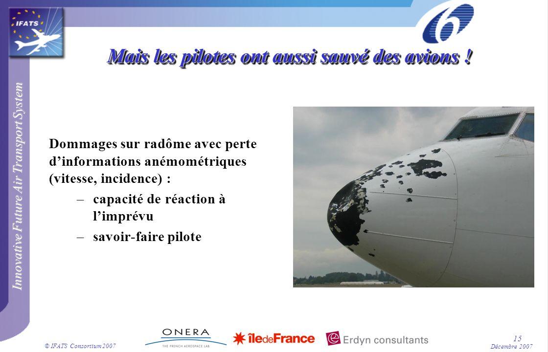 Innovative Future Air Transport System © IFATS Consortium 2007 15 Décembre 2007 Mais les pilotes ont aussi sauvé des avions ! Dommages sur radôme avec