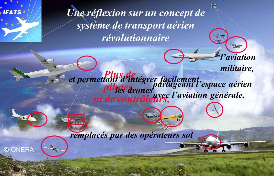 Innovative Future Air Transport System © IFATS Consortium 2007 16 Décembre 2007 Une réflexion sur un concept de système de transport aérien révolution