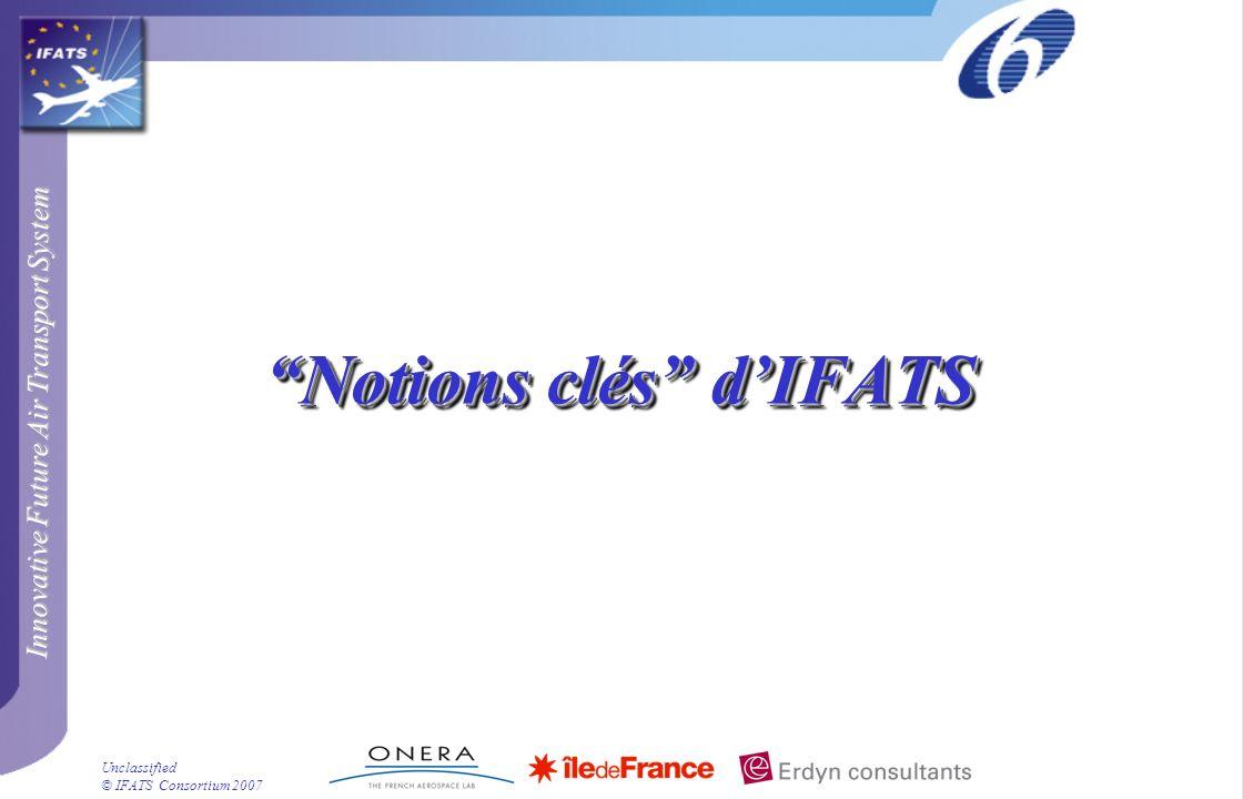 Innovative Future Air Transport System © IFATS Consortium 2007 Unclassified Notions clés dIFATS