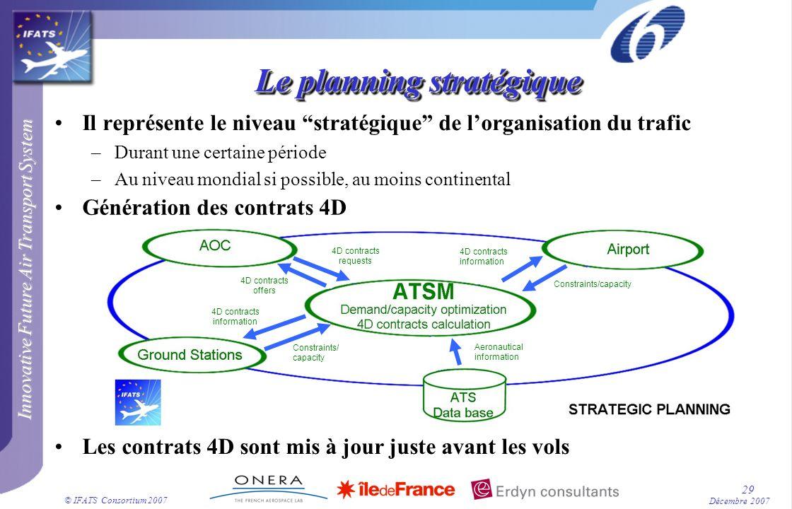 Innovative Future Air Transport System © IFATS Consortium 2007 29 Décembre 2007 Le planning stratégique Il représente le niveau stratégique de lorgani