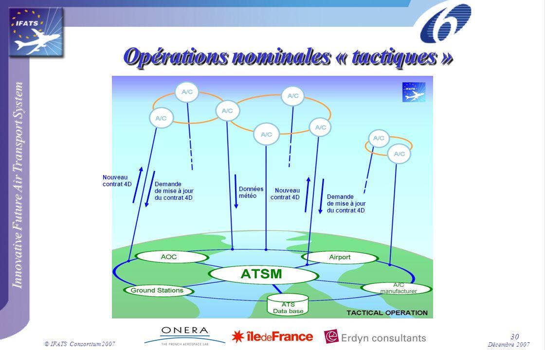 Innovative Future Air Transport System © IFATS Consortium 2007 30 Décembre 2007 Opérations nominales « tactiques » Nouveau contrat 4D Demande de mise