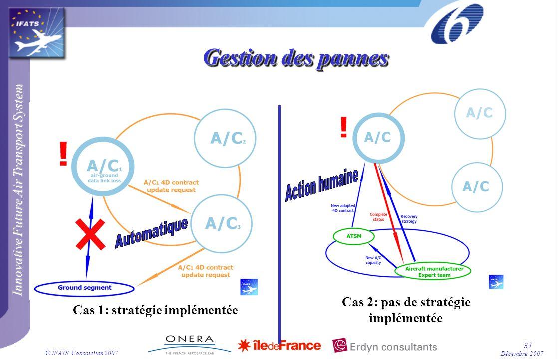 Innovative Future Air Transport System © IFATS Consortium 2007 31 Décembre 2007 Gestion des pannes Cas 1: stratégie implémentée Cas 2: pas de stratégi