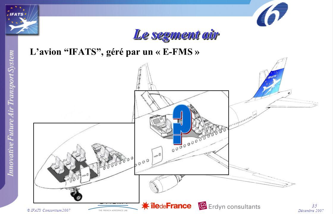 Innovative Future Air Transport System © IFATS Consortium 2007 35 Décembre 2007 Le segment air Lavion IFATS, géré par un « E-FMS »