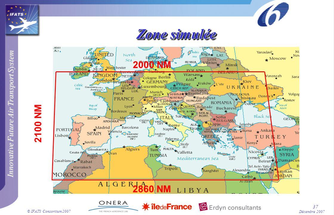 Innovative Future Air Transport System © IFATS Consortium 2007 37 Décembre 2007 Zone simulée 2000 NM 2100 NM 2860 NM