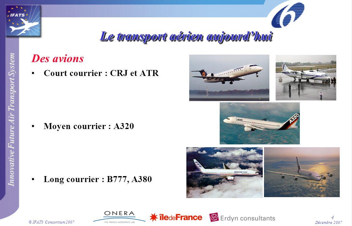 Innovative Future Air Transport System © IFATS Consortium 2007 4 Décembre 2007 Le transport aérien aujourdhui Des avions Court courrier : CRJ et ATR M