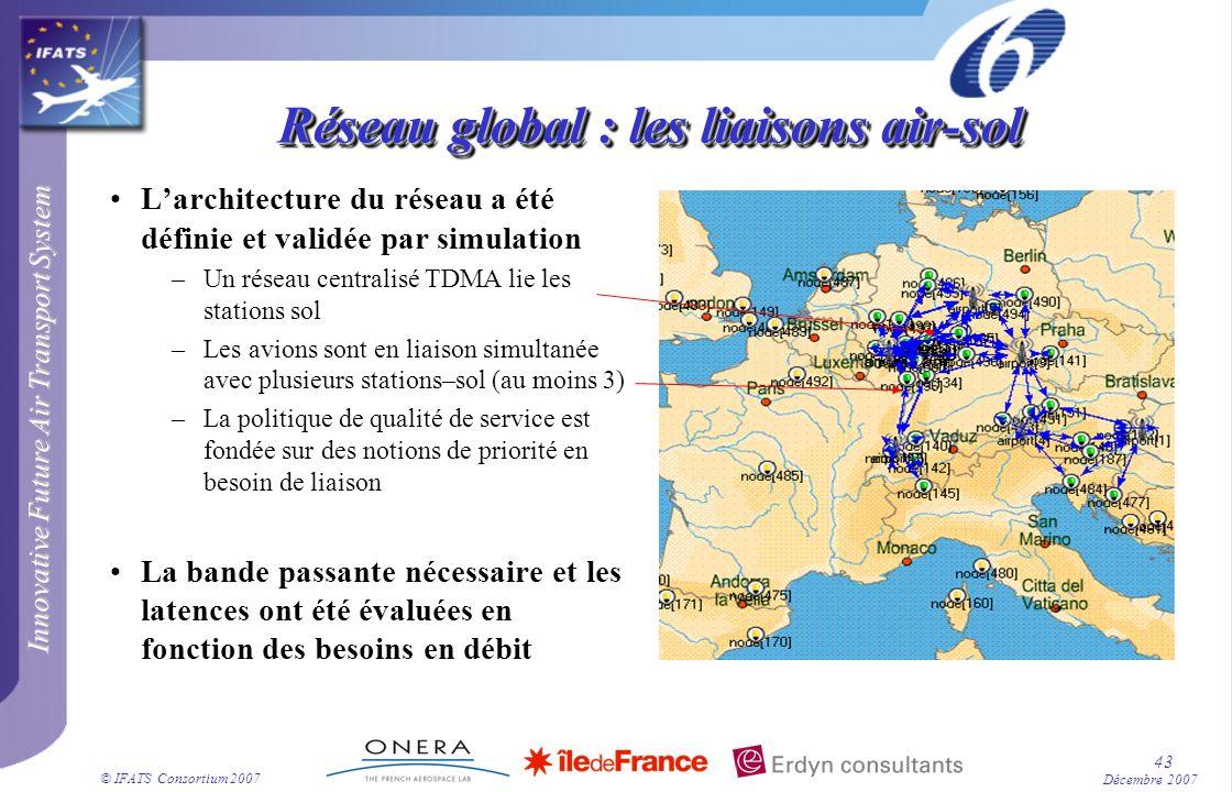 Innovative Future Air Transport System © IFATS Consortium 2007 43 Décembre 2007 Réseau global : les liaisons air-sol Larchitecture du réseau a été déf