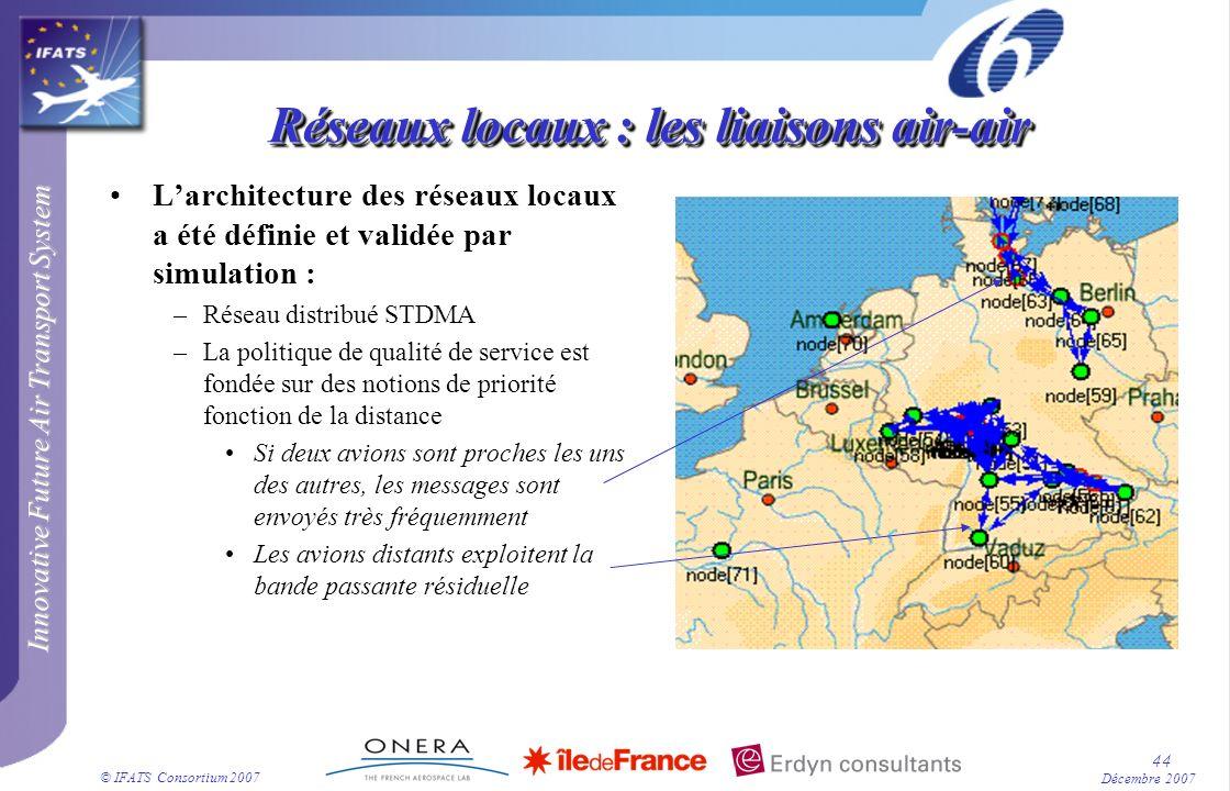 Innovative Future Air Transport System © IFATS Consortium 2007 44 Décembre 2007 Réseaux locaux : les liaisons air-air Larchitecture des réseaux locaux