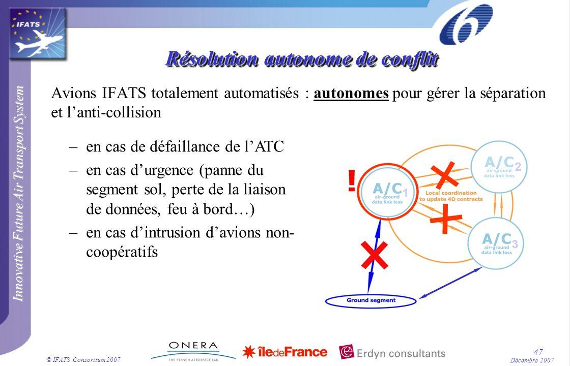 Innovative Future Air Transport System © IFATS Consortium 2007 47 Décembre 2007 Résolution autonome de conflit Avions IFATS totalement automatisés : a