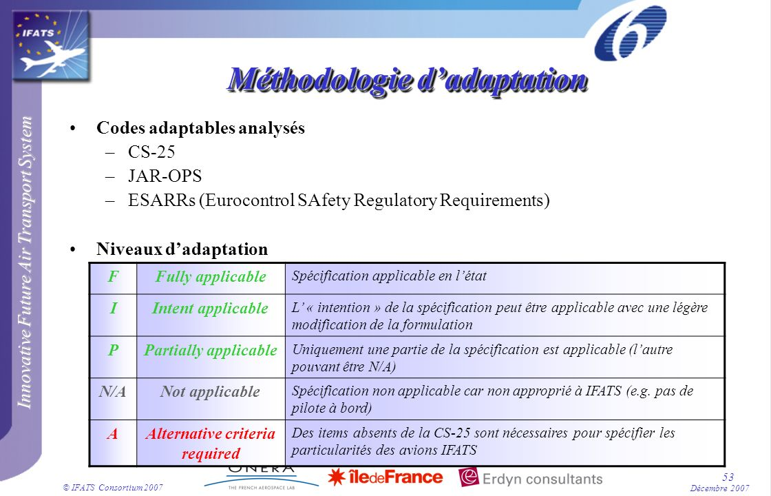 Innovative Future Air Transport System © IFATS Consortium 2007 53 Décembre 2007 Méthodologie dadaptation Codes adaptables analysés –CS-25 –JAR-OPS –ES