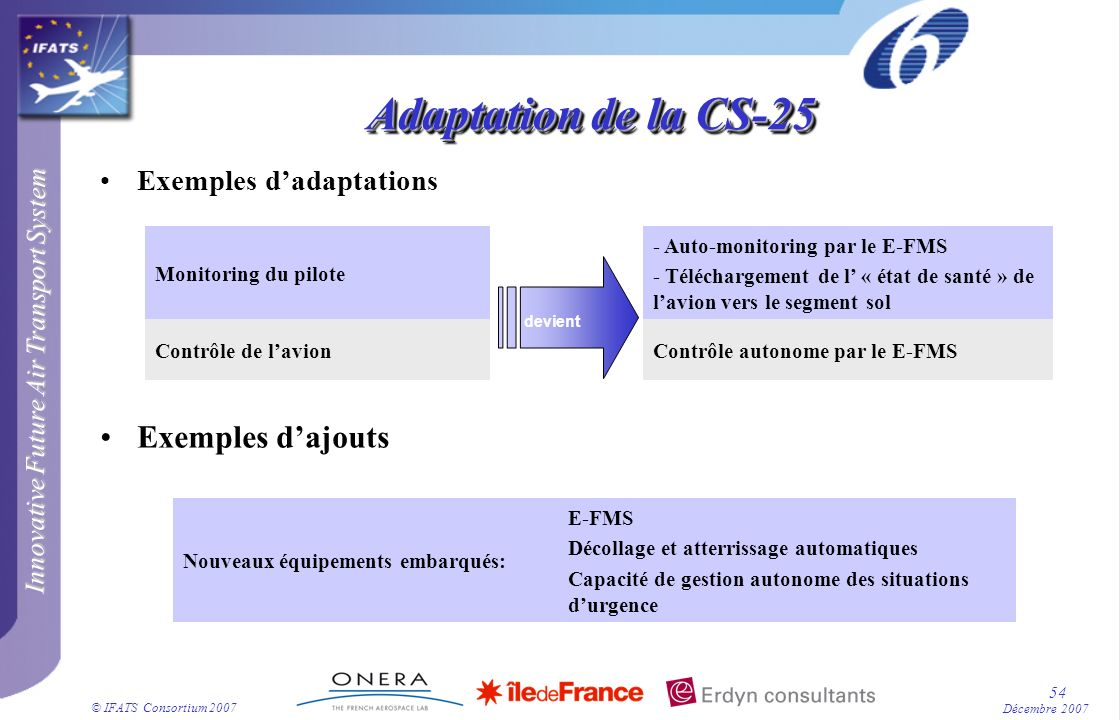 Innovative Future Air Transport System © IFATS Consortium 2007 54 Décembre 2007 Adaptation de la CS-25 Exemples dadaptations - Auto-monitoring par le