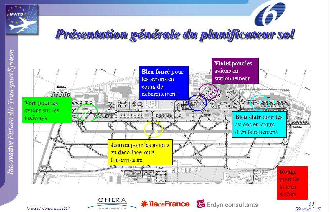 Innovative Future Air Transport System © IFATS Consortium 2007 58 Décembre 2007 Présentation générale du planificateur sol Jaunes pour les avions au d