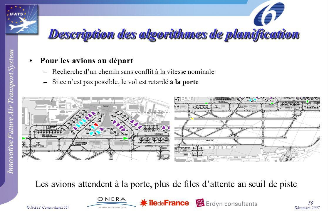 Innovative Future Air Transport System © IFATS Consortium 2007 59 Décembre 2007 Description des algorithmes de planification Pour les avions au départ