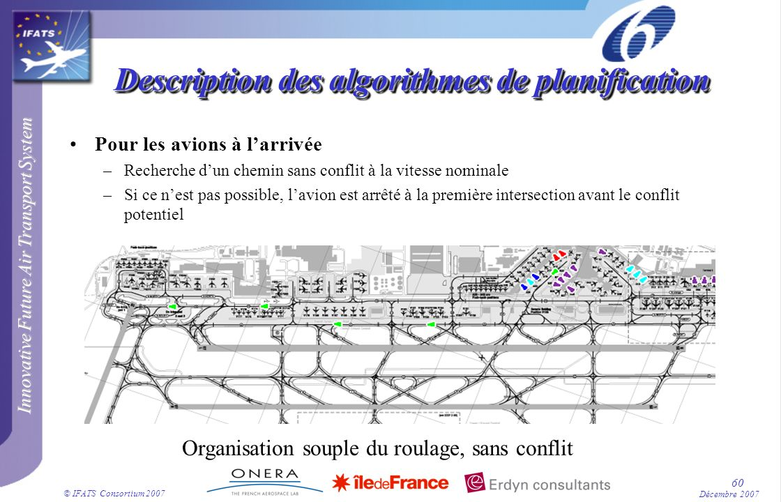 Innovative Future Air Transport System © IFATS Consortium 2007 60 Décembre 2007 Description des algorithmes de planification Pour les avions à larrivé