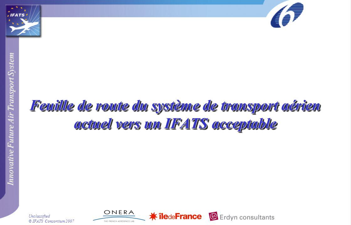 Innovative Future Air Transport System © IFATS Consortium 2007 Unclassified Feuille de route du système de transport aérien actuel vers un IFATS accep
