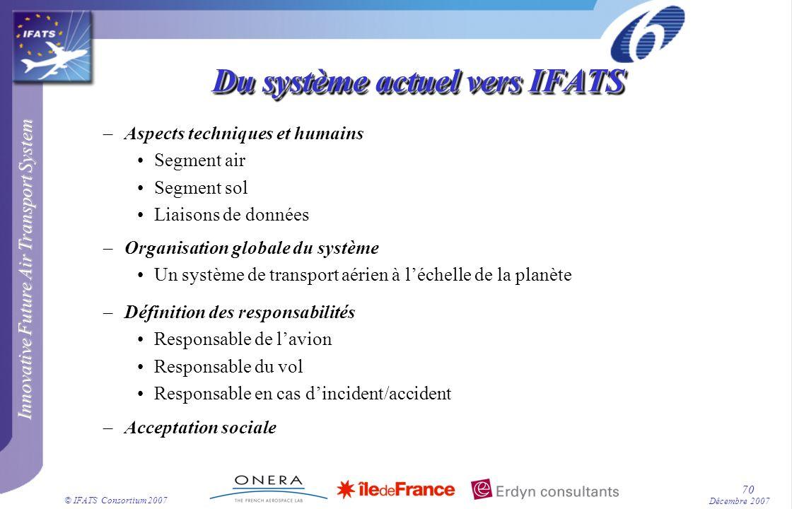 Innovative Future Air Transport System © IFATS Consortium 2007 70 Décembre 2007 Du système actuel vers IFATS –Aspects techniques et humains Segment ai