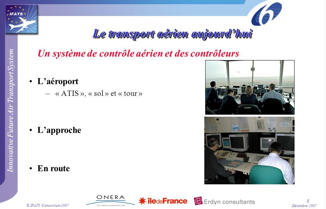 Innovative Future Air Transport System © IFATS Consortium 2007 9 Décembre 2007 Le transport aérien aujourdhui Un système de contrôle aérien et des contrôleurs Plan de vol, « slot » et « strip » Radar de guidage et de surveillance au sol