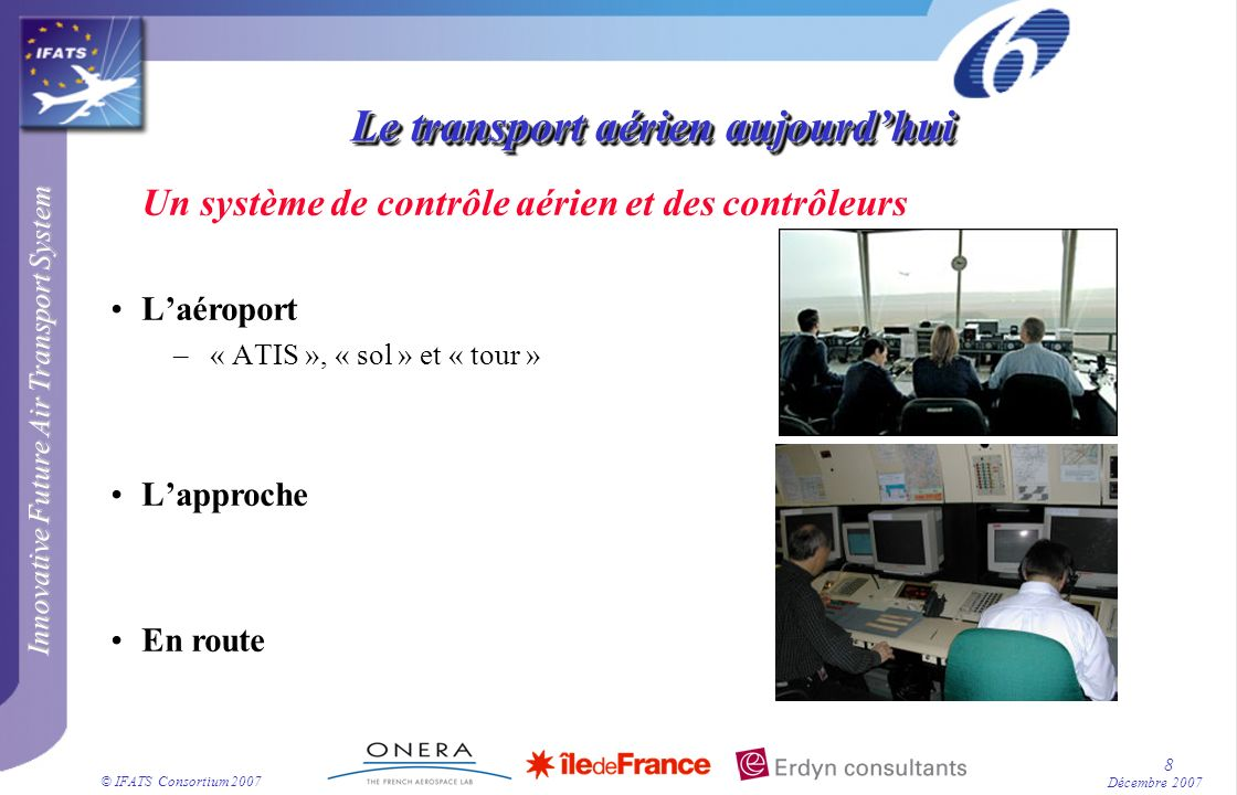 Innovative Future Air Transport System © IFATS Consortium 2007 Unclassified Méthodologie du projet IFATS