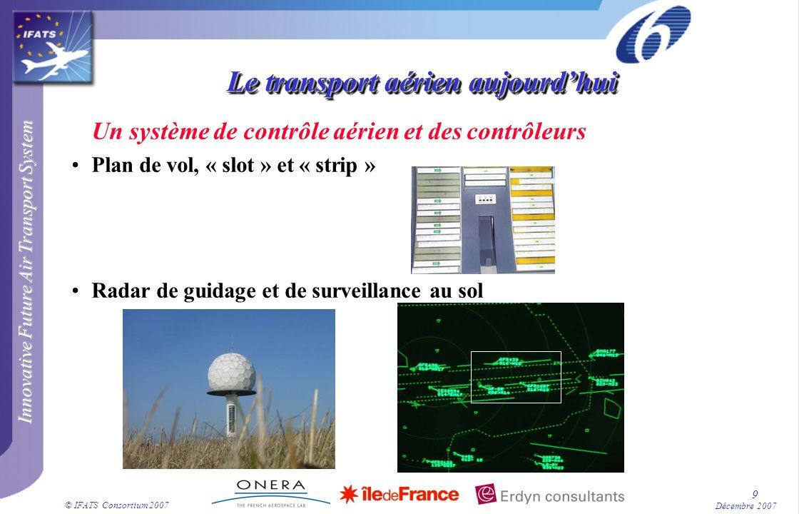 Innovative Future Air Transport System © IFATS Consortium 2007 9 Décembre 2007 Le transport aérien aujourdhui Un système de contrôle aérien et des con
