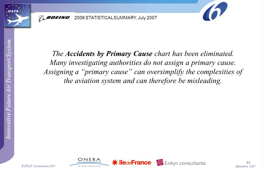 Innovative Future Air Transport System © IFATS Consortium 2007 94 Décembre 2007 The Accidents by Primary Cause chart has been eliminated. Many investi