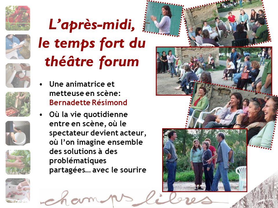Une animatrice et metteuse en scène: Bernadette Résimond Où la vie quotidienne entre en scène, où le spectateur devient acteur, où lon imagine ensemble des solutions à des problématiques partagées… avec le sourire Laprès-midi, le temps fort du théâtre forum
