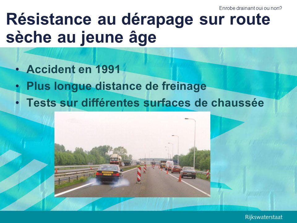 Enrobe drainant oui ou non? Résistance au dérapage sur route sèche au jeune âge Accident en 1991 Plus longue distance de freinage Tests sur différente