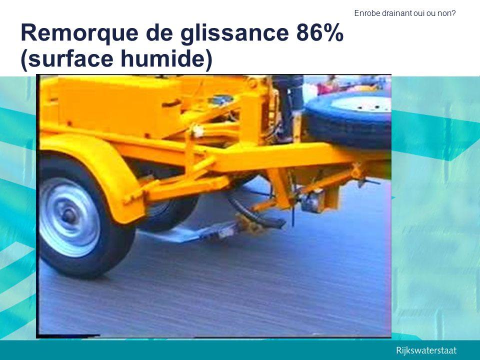 Enrobe drainant oui ou non? Remorque de glissance 86% (surface humide)
