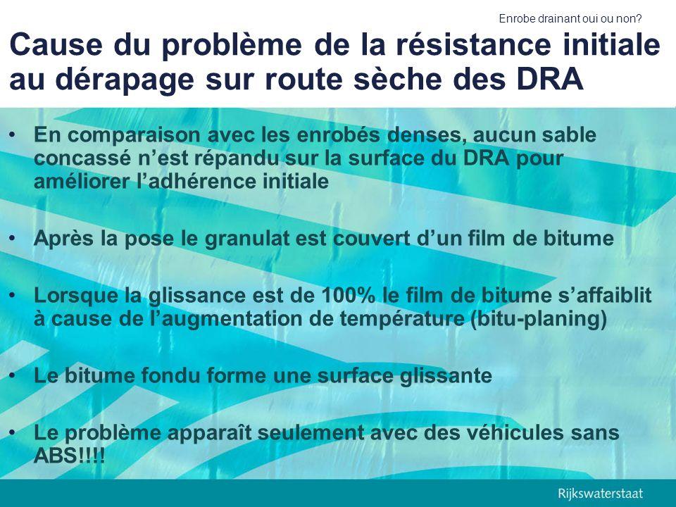 Enrobe drainant oui ou non? Cause du problème de la résistance initiale au dérapage sur route sèche des DRA En comparaison avec les enrobés denses, au