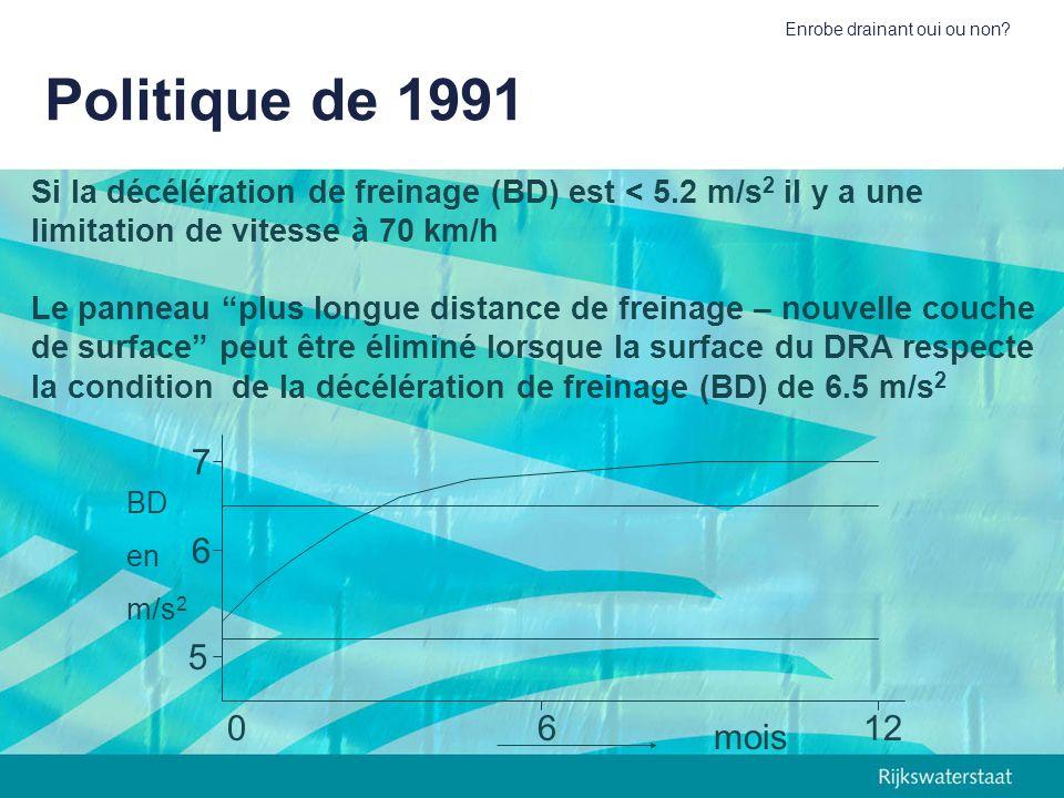 Enrobe drainant oui ou non? Politique de 1991 Si la décélération de freinage (BD) est < 5.2 m/s 2 il y a une limitation de vitesse à 70 km/h Le pannea
