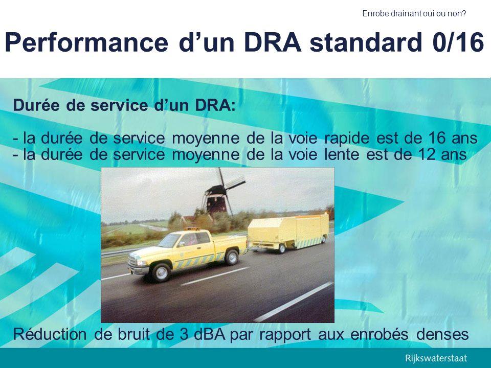 Enrobe drainant oui ou non? Performance dun DRA standard 0/16 Durée de service dun DRA: - la durée de service moyenne de la voie rapide est de 16 ans
