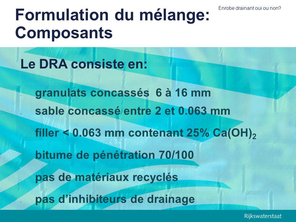 Enrobe drainant oui ou non? Formulation du mélange: Composants Le DRA consiste en: granulats concassés 6 à 16 mm sable concassé entre 2 et 0.063 mm fi