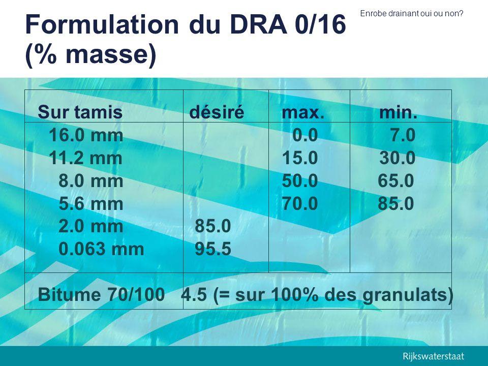Enrobe drainant oui ou non? Formulation du DRA 0/16 (% masse) Sur tamis désirémax. min. 16.0 mm 0.0 7.0 11.2 mm15.030.0 8.0 mm50.0 65.0 5.6 mm70.0 85.