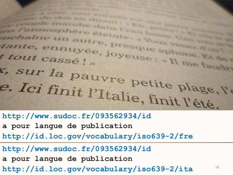 Philippe Le Pape -- ABESJournées ABES -- 18 mai2011 Ce livre-là a pour langue de publication ita (ISO 639-2) Ce livre-là a pour langue de publication